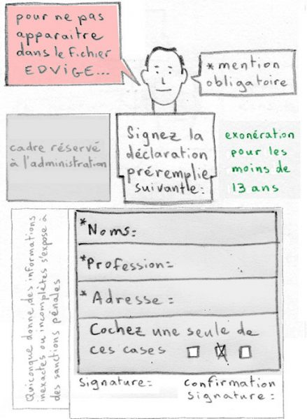 Read more about the article [ Illus actu ] Si toi hein ?! Abandon du fichier EDVIGE