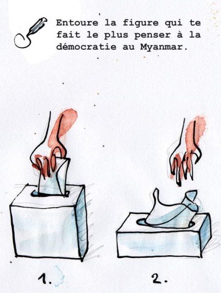 Read more about the article [ Illus actu ] La situation en Birmyanmar